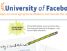 The Use of Social Media in Education [Infographic]