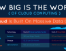 Infographic: The Cloud and its Massive Data Centers